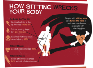 sitting-is-killing-you-4
